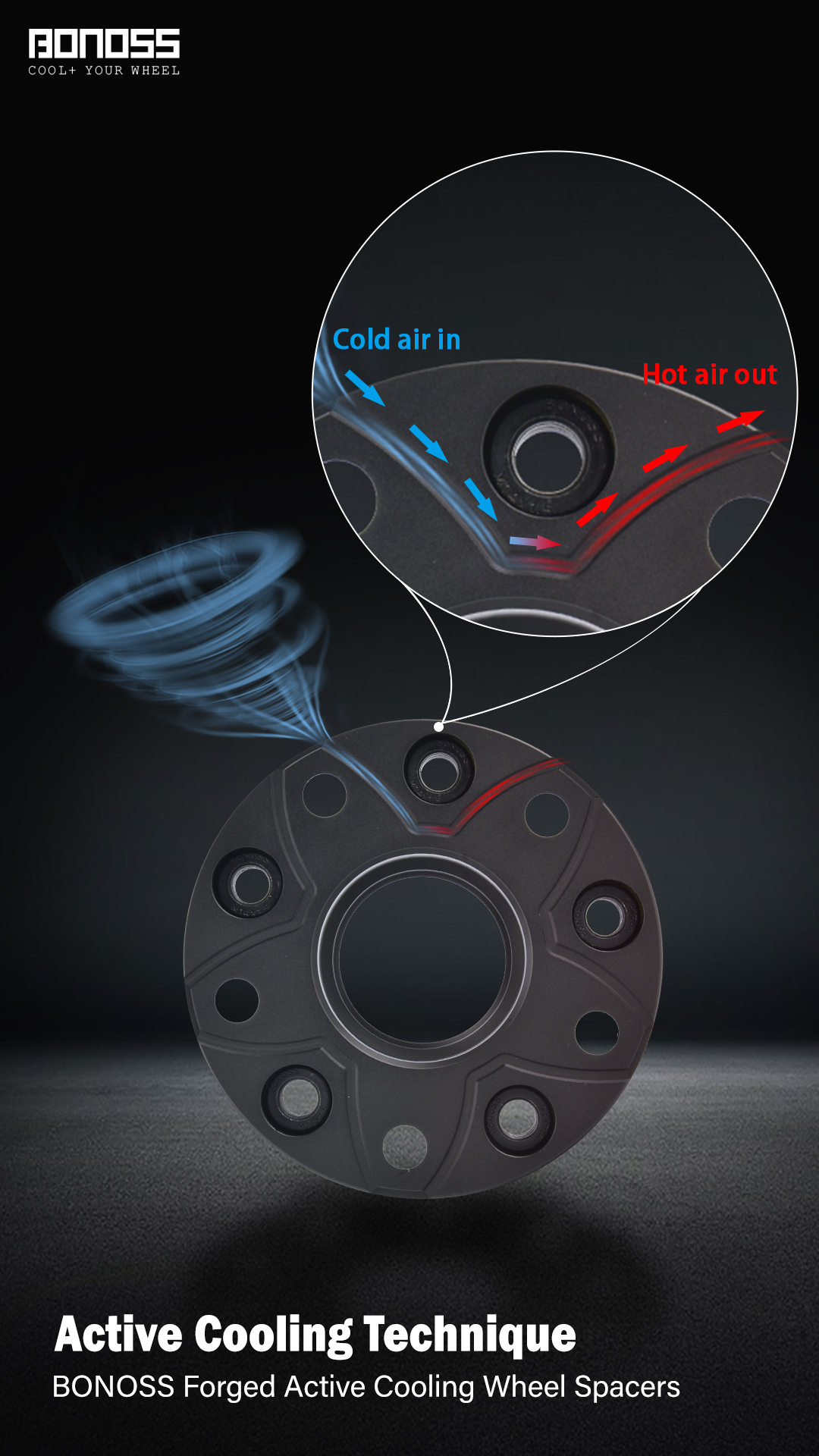 Active Cooling Technique of BONOSS Wheel Spacers(formerly BLOXsport)