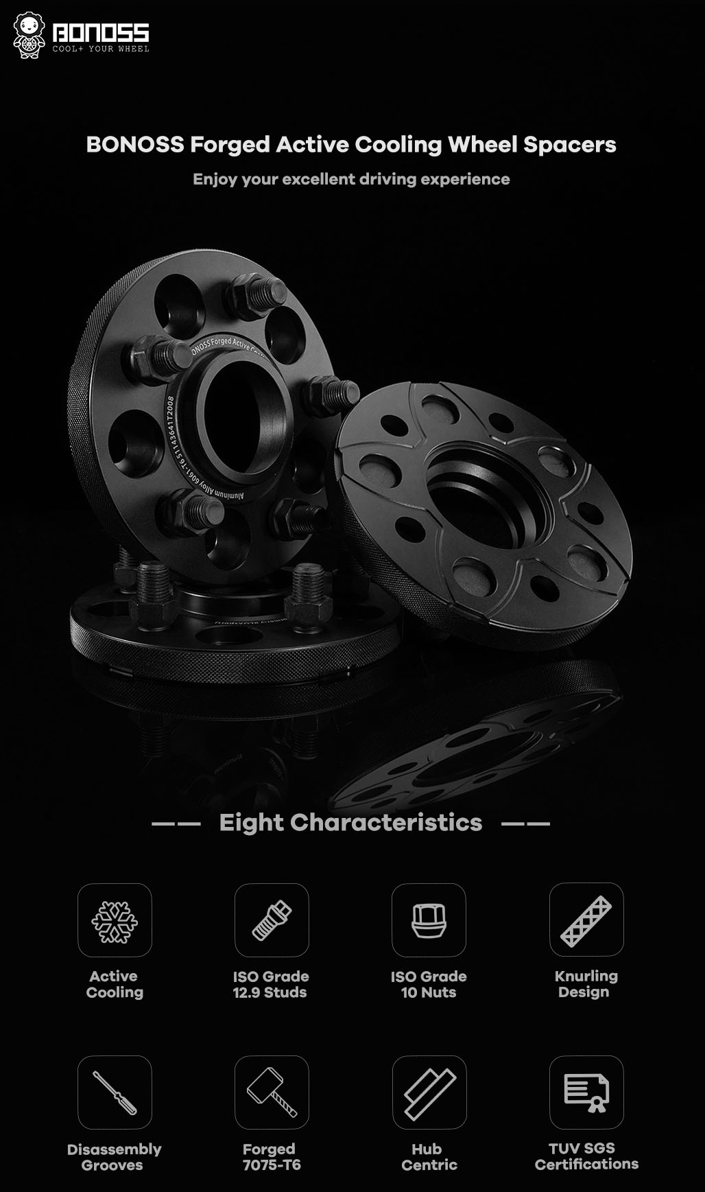 AL7075-T6 BONOSS-forged-active-cooling-wheel-spacer-Tesla-Model3-5x114.3-64.1-M14X1.5-by-lulu