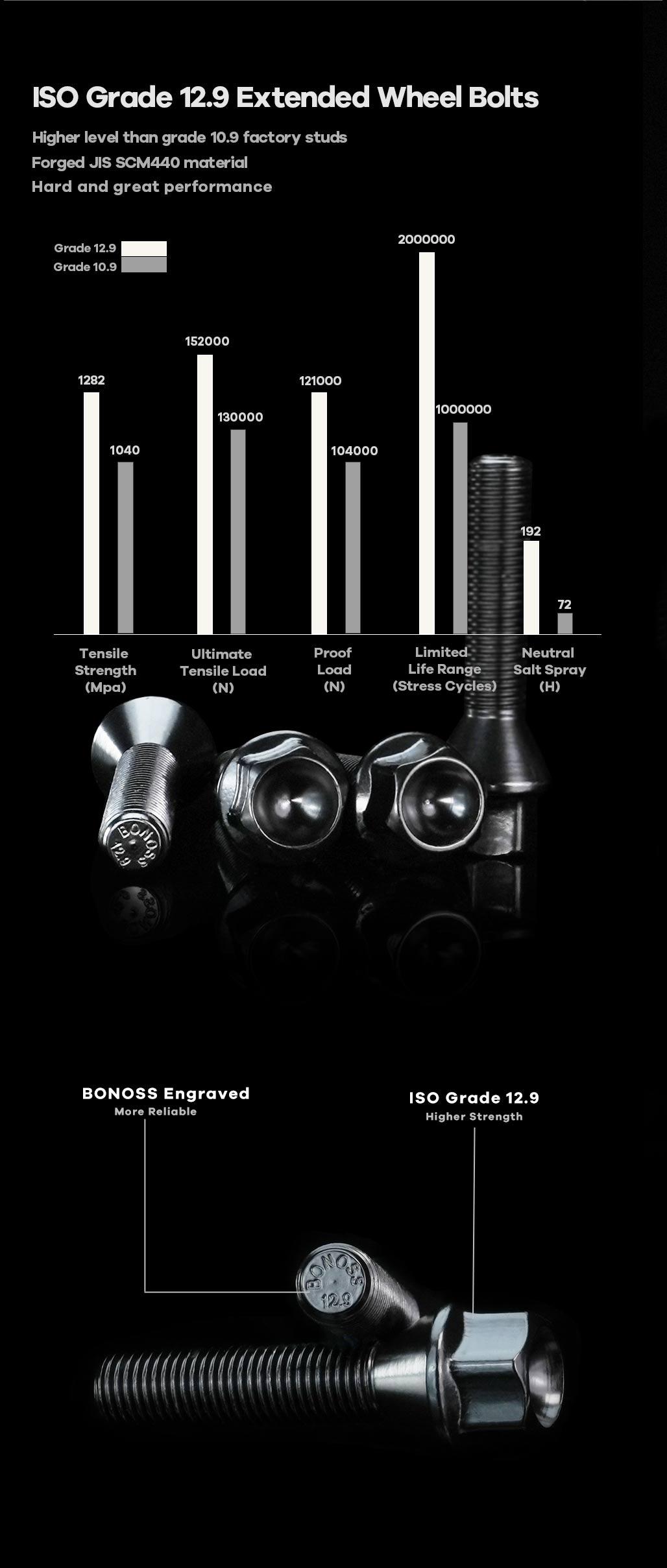 BONOSS-forged-lightweight-plus-wheel-spacers-by-lulu-4