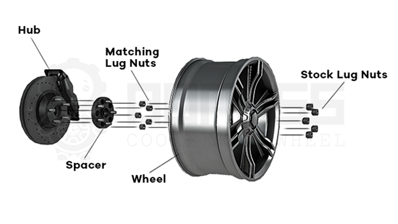 wheel-spacers-installation-2