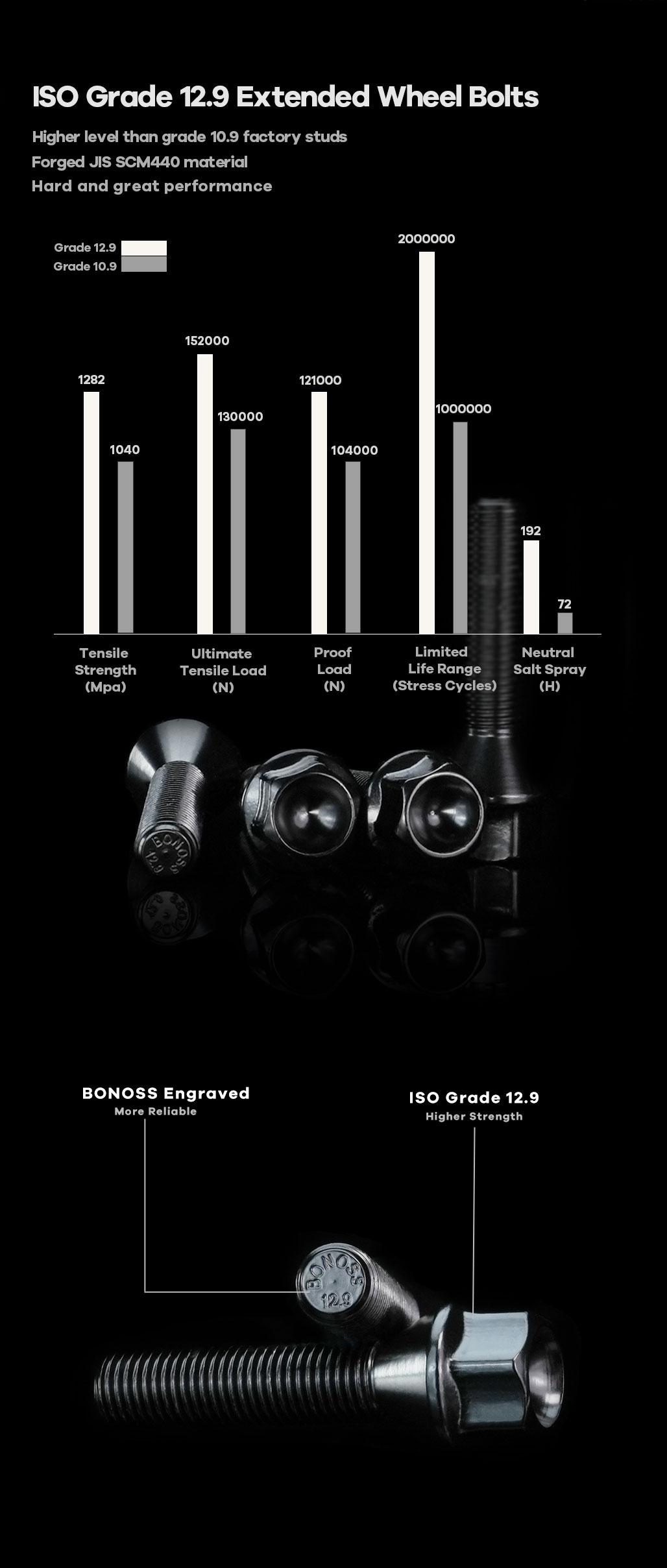 BONOSS-forged-lightweight-plus-wheel-spacer-Opel-agila-a-4x100-54.1-M12x1.25-6061T6-by-grace-3