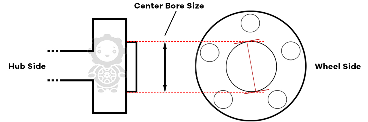 How to measure BONOSS wheel spacers center bore of vehicle