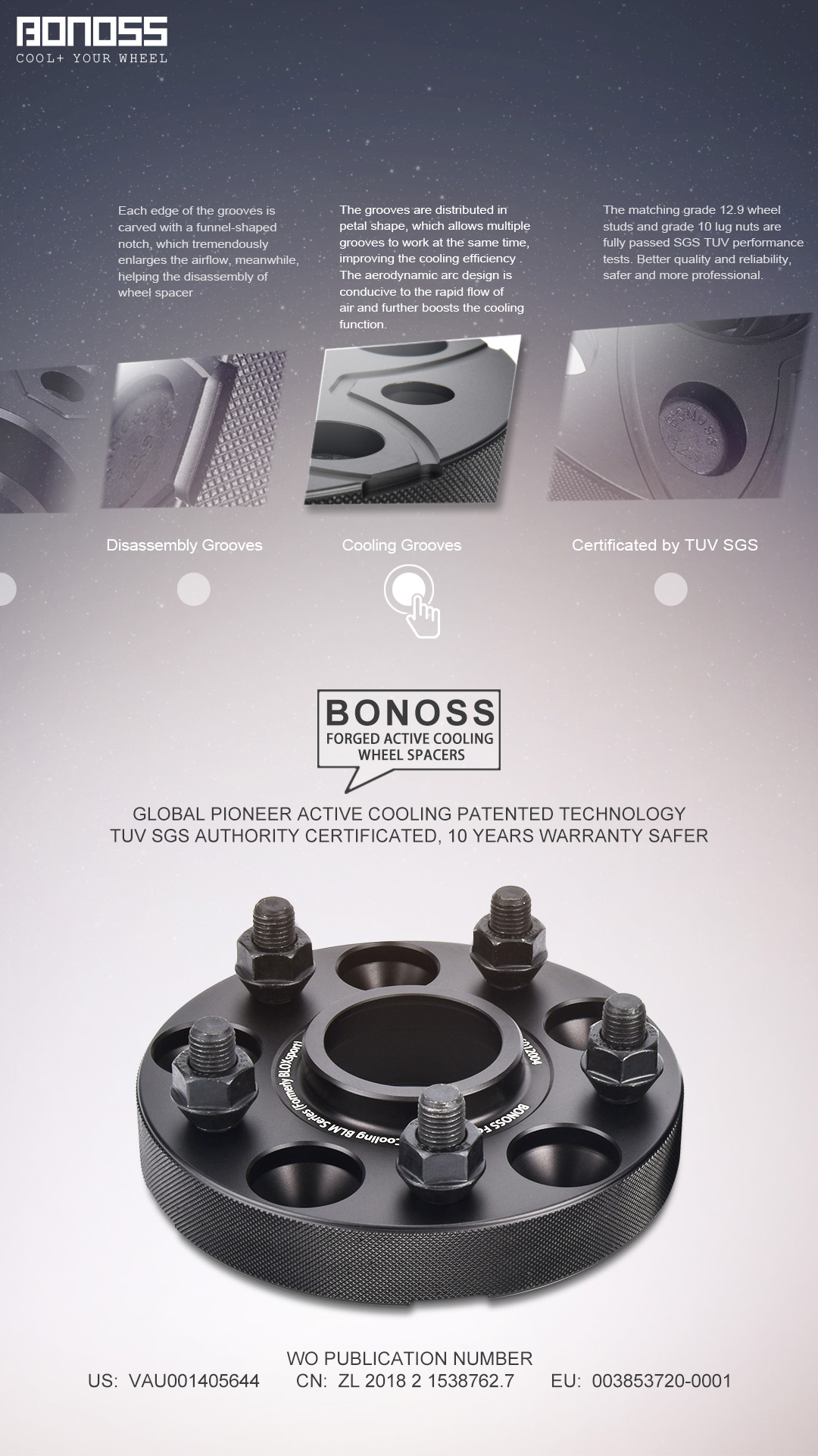 What's the Benefits of Wheel Spacers Before and After Forged Active Cooling Wheel Spacers